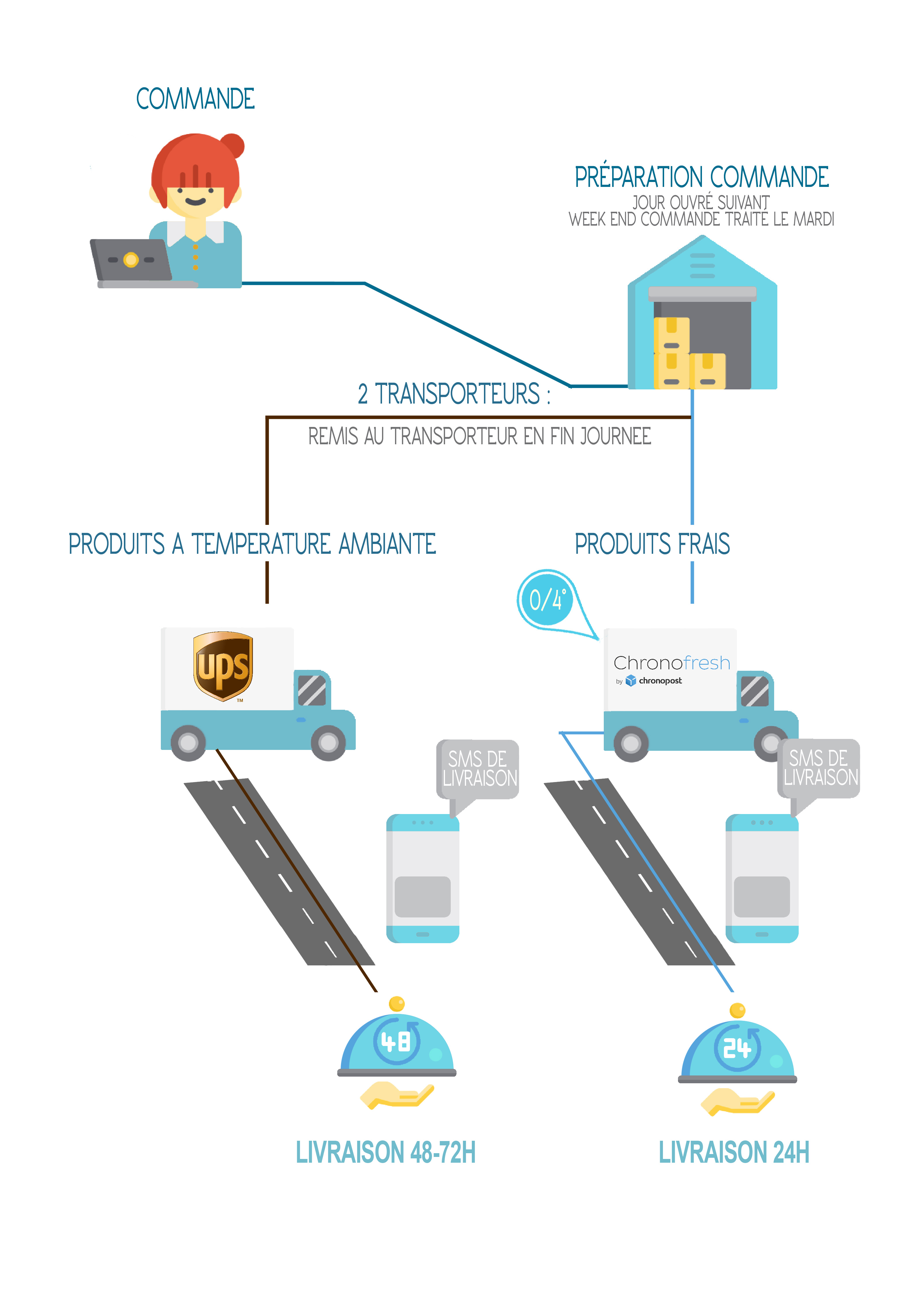 infographie-livraison.jpg